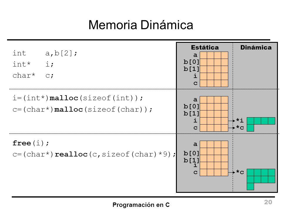 Memoria Dinámica int a,b[2]; int* i; char* c;